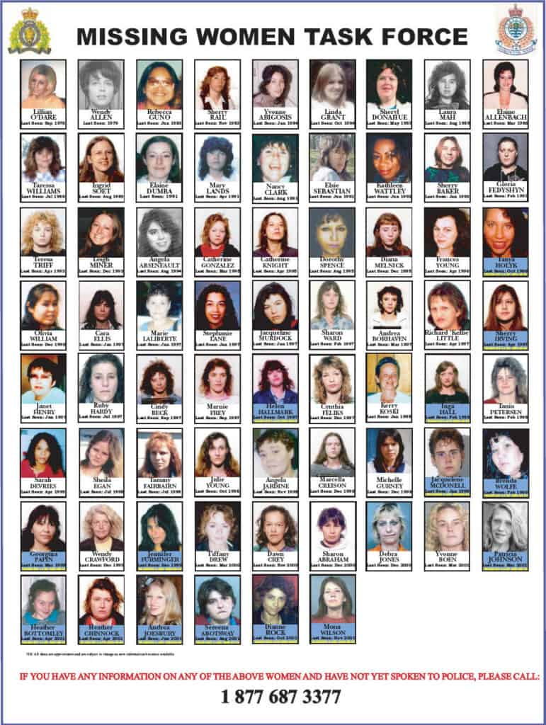 Robert Pickton victims